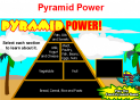 Pyramid power | Recurso educativo 30804