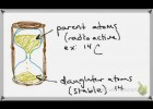 Radiometric Dating 101 | Recurso educativo 741021